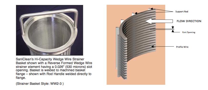 Wedge Wire Strainer