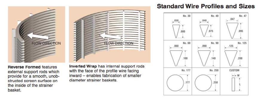 Wedge Wire Strainer-2