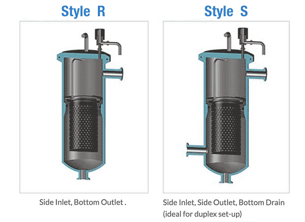 Style-R-Style-S Strainers